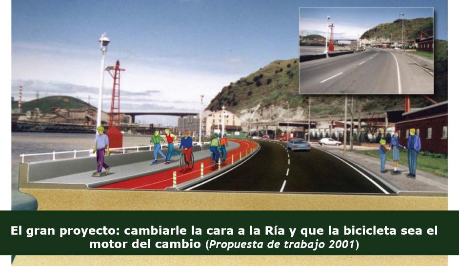 Bidegorri Bilbao-Getxo